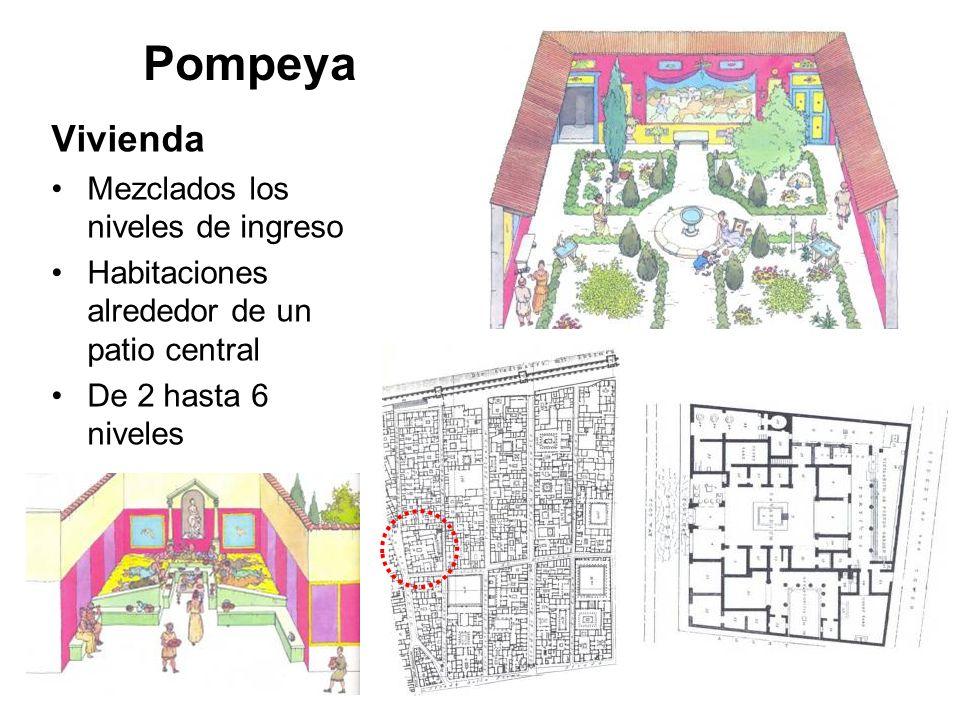Pompeya Vivienda Mezclados los niveles de ingreso Habitaciones alrededor de un patio central De 2 hasta 6 niveles