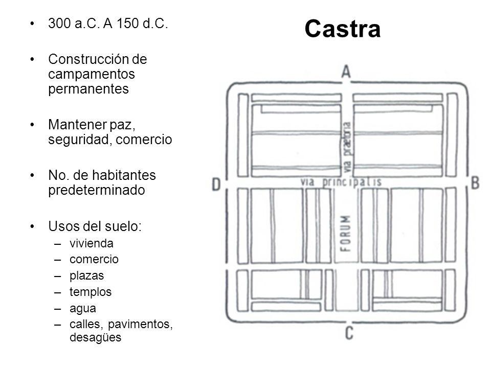Castra 300 a.C. A 150 d.C. Construcción de campamentos permanentes Mantener paz, seguridad, comercio No. de habitantes predeterminado Usos del suelo: