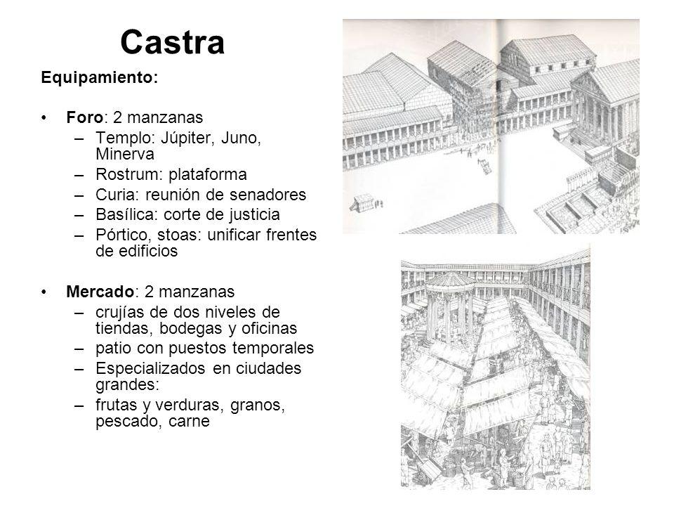 Castra Equipamiento: Foro: 2 manzanas –Templo: Júpiter, Juno, Minerva –Rostrum: plataforma –Curia: reunión de senadores –Basílica: corte de justicia –