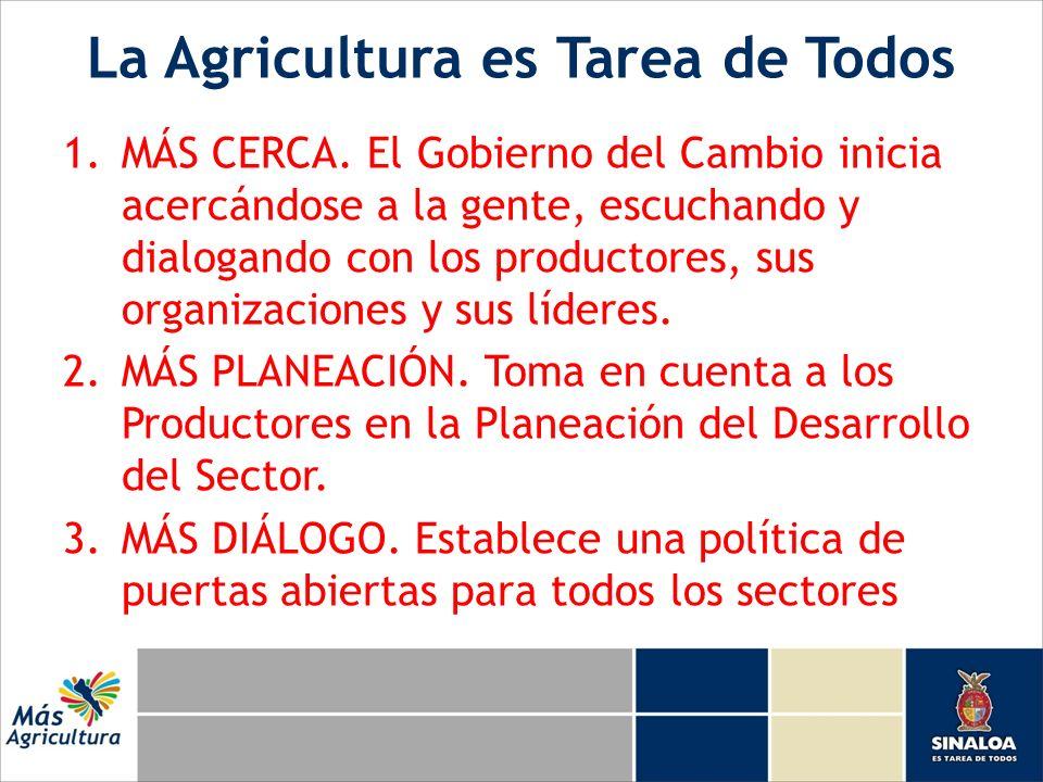 La Agricultura es Tarea de Todos 1.MÁS CERCA. El Gobierno del Cambio inicia acercándose a la gente, escuchando y dialogando con los productores, sus o