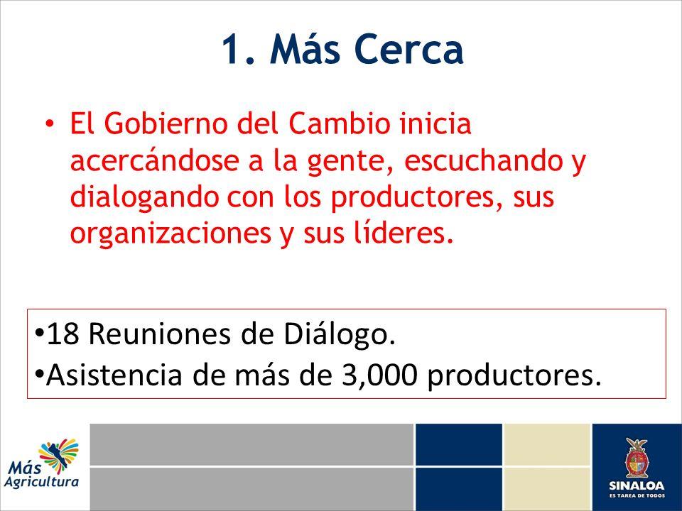 1. Más Cerca El Gobierno del Cambio inicia acercándose a la gente, escuchando y dialogando con los productores, sus organizaciones y sus líderes. 18 R
