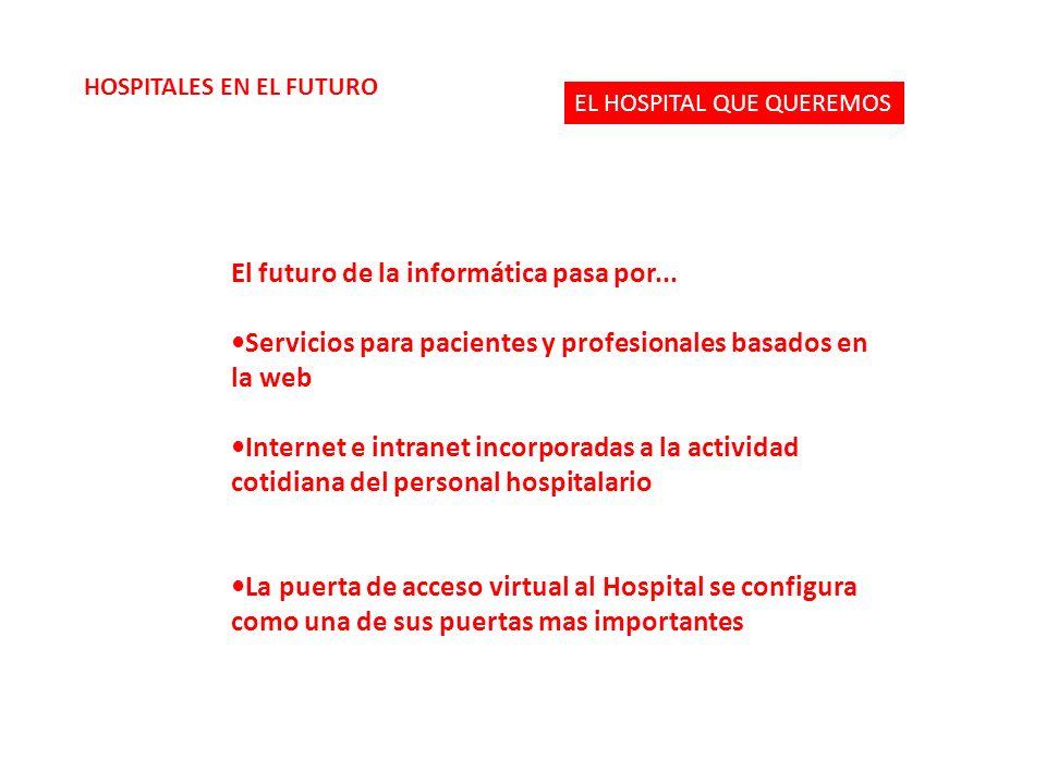El futuro de la informática pasa por... Servicios para pacientes y profesionales basados en la web Internet e intranet incorporadas a la actividad cot