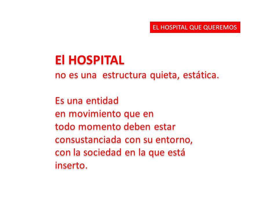 El HOSPITAL no es una estructura quieta, estática. Es una entidad en movimiento que en todo momento deben estar consustanciada con su entorno, con la
