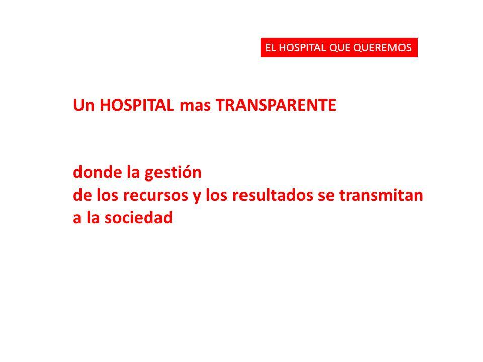 Un HOSPITAL mas TRANSPARENTE donde la gestión de los recursos y los resultados se transmitan a la sociedad EL HOSPITAL QUE QUEREMOS