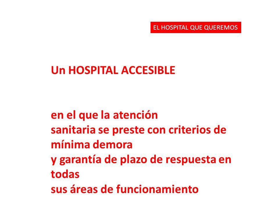 Un HOSPITAL ACCESIBLE en el que la atención sanitaria se preste con criterios de mínima demora y garantía de plazo de respuesta en todas sus áreas de funcionamiento EL HOSPITAL QUE QUEREMOS