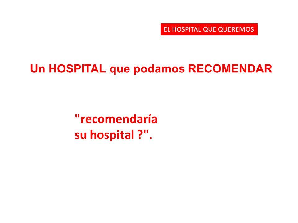 recomendaría su hospital ? . EL HOSPITAL QUE QUEREMOS Un HOSPITAL que podamos RECOMENDAR
