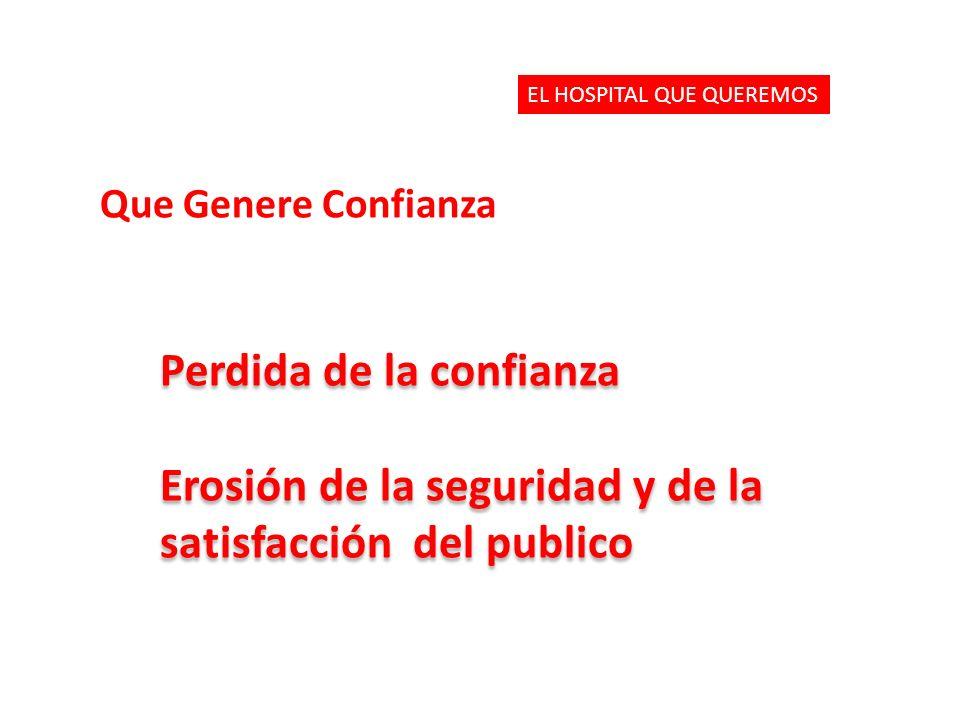Perdida de la confianza Erosión de la seguridad y de la satisfacción del publico Perdida de la confianza Erosión de la seguridad y de la satisfacción