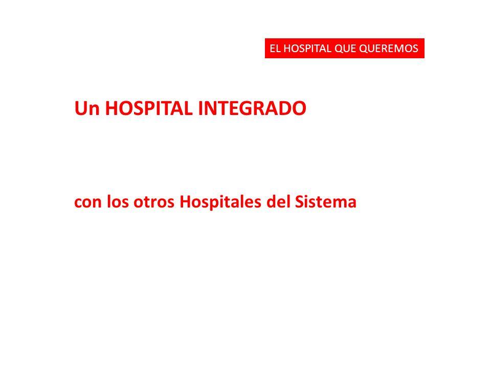 Un HOSPITAL INTEGRADO con los otros Hospitales del Sistema EL HOSPITAL QUE QUEREMOS