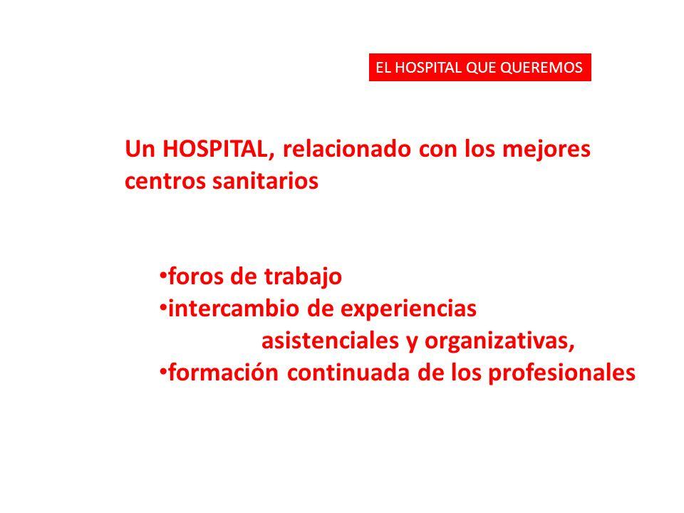 Un HOSPITAL, relacionado con los mejores centros sanitarios foros de trabajo intercambio de experiencias asistenciales y organizativas, formación continuada de los profesionales EL HOSPITAL QUE QUEREMOS