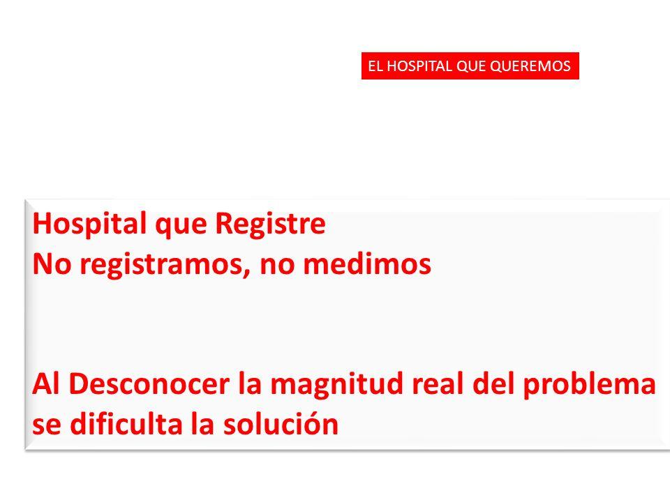 Hospital que Registre No registramos, no medimos Al Desconocer la magnitud real del problema se dificulta la solución Hospital que Registre No registr