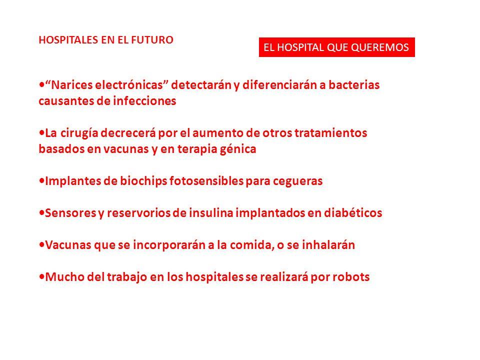 Un HOSPITAL COMPROMETIDO con la SOCIEDAD poniendo al servicio de la comunidad el conocimiento sanitario y organizativo, cooperando en el desarrollo económico y social de Córdoba, mediante la generación de valor en el desarrollo de su actividad EL HOSPITAL QUE QUEREMOS