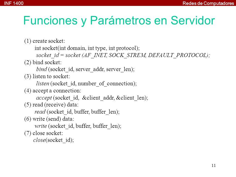 INF 1400Redes de Computadores 11 (1) create socket: int socket(int domain, int type, int protocol); socket_id = socket (AF_INET, SOCK_STREM, DEFAULT_PROTOCOL); (2) bind socket: bind (socket_id, server_addr, server_len); (3) listen to socket: listen (socket_id, number_of_connection); (4) accept a connection: accept (socket_id, &client_addr, &client_len); (5) read (receive) data: read (socket_id, buffer, buffer_len); (6) write (send) data: write (socket_id, buffer, buffer_len); (7) close socket: close(socket_id); Funciones y Parámetros en Servidor