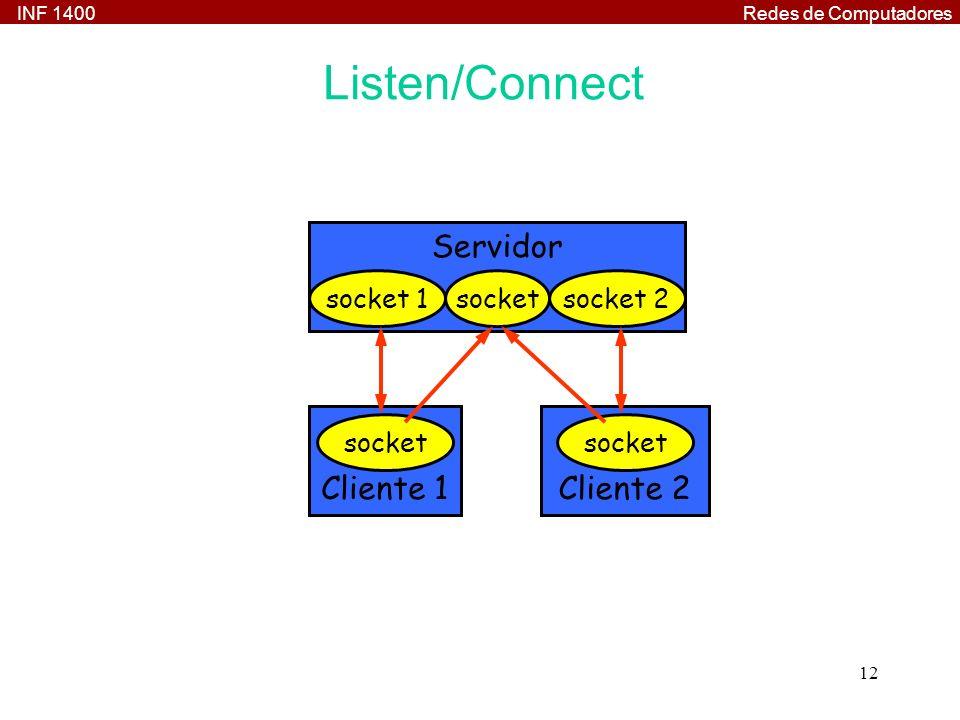 INF 1400Redes de Computadores 12 Servidor socketsocket 1socket 2 Cliente 1 socket Cliente 2 socket Listen/Connect