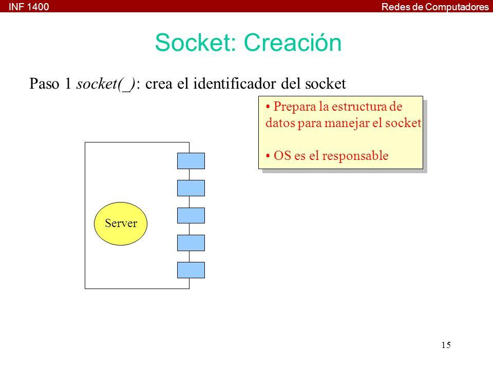 INF 1400Redes de Computadores 15 Server Paso 1 socket(_): crea el identificador del socket Prepara la estructura de datos para manejar el socket OS es