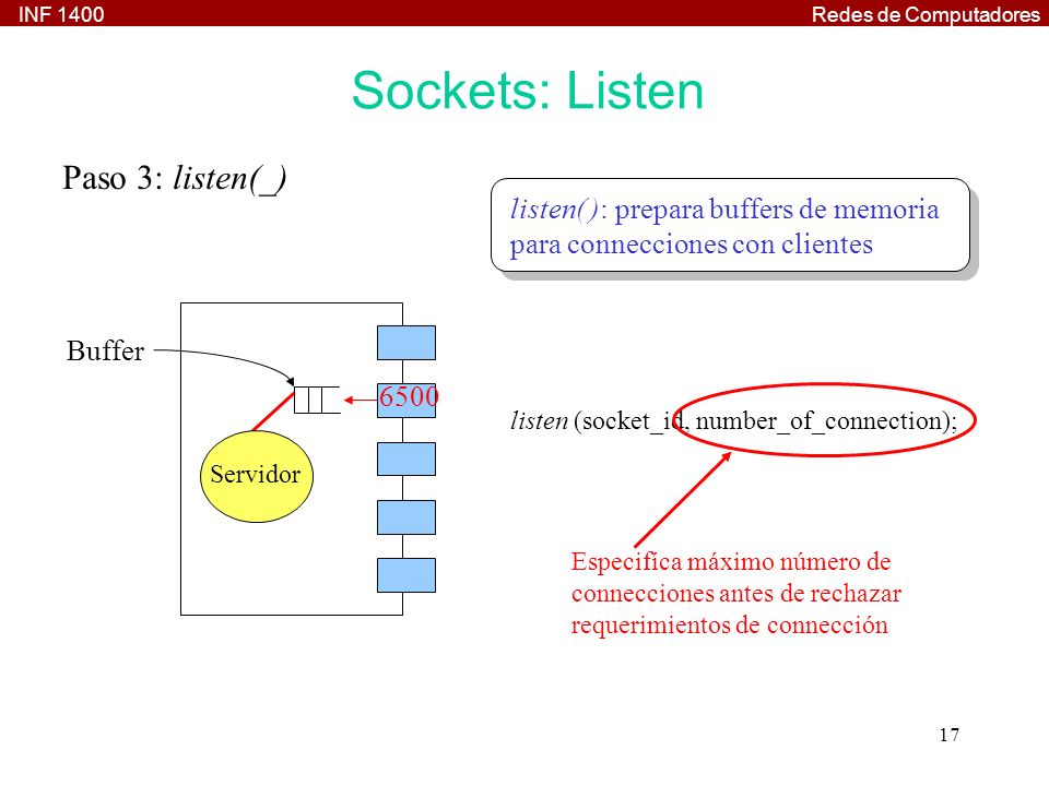 INF 1400Redes de Computadores 17 Paso 3: listen(_) 6500 Buffer Especifíca máximo número de connecciones antes de rechazar requerimientos de connección listen (socket_id, number_of_connection); listen( ): prepara buffers de memoria para connecciones con clientes Servidor Sockets: Listen