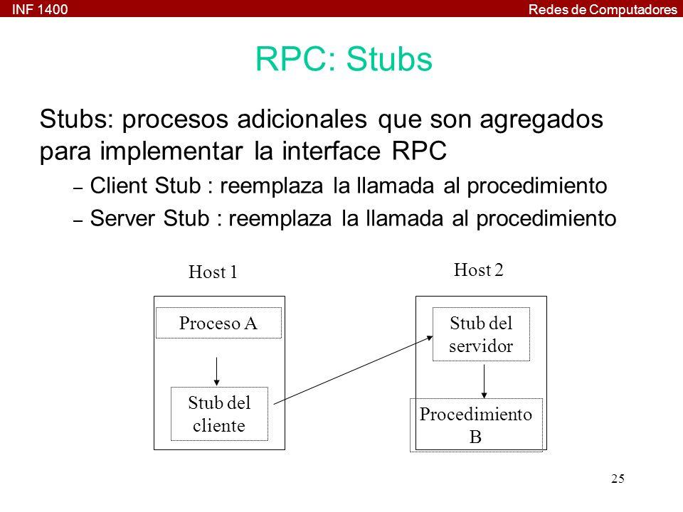 INF 1400Redes de Computadores 25 RPC: Stubs Stubs: procesos adicionales que son agregados para implementar la interface RPC – Client Stub : reemplaza la llamada al procedimiento – Server Stub : reemplaza la llamada al procedimiento Proceso A Stub del cliente Stub del servidor Procedimiento B Host 1 Host 2