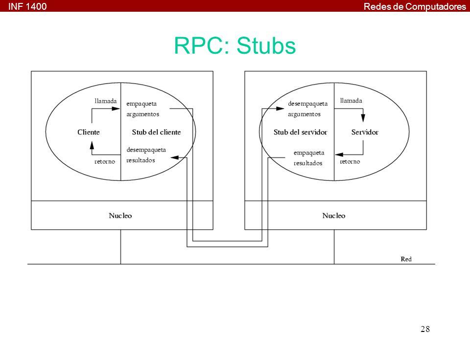 INF 1400Redes de Computadores 28 RPC: Stubs