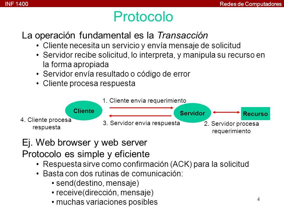 INF 1400Redes de Computadores 4 Protocolo La operación fundamental es la Transacción Cliente necesita un servicio y envía mensaje de solicitud Servido