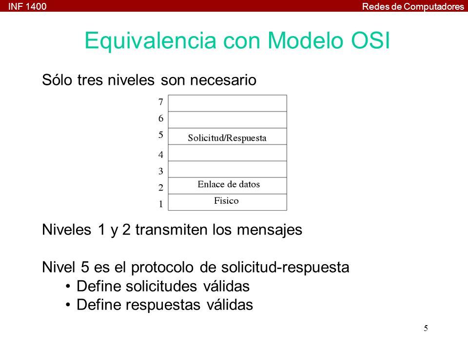 INF 1400Redes de Computadores 5 Equivalencia con Modelo OSI Sólo tres niveles son necesario Niveles 1 y 2 transmiten los mensajes Nivel 5 es el protocolo de solicitud-respuesta Define solicitudes válidas Define respuestas válidas