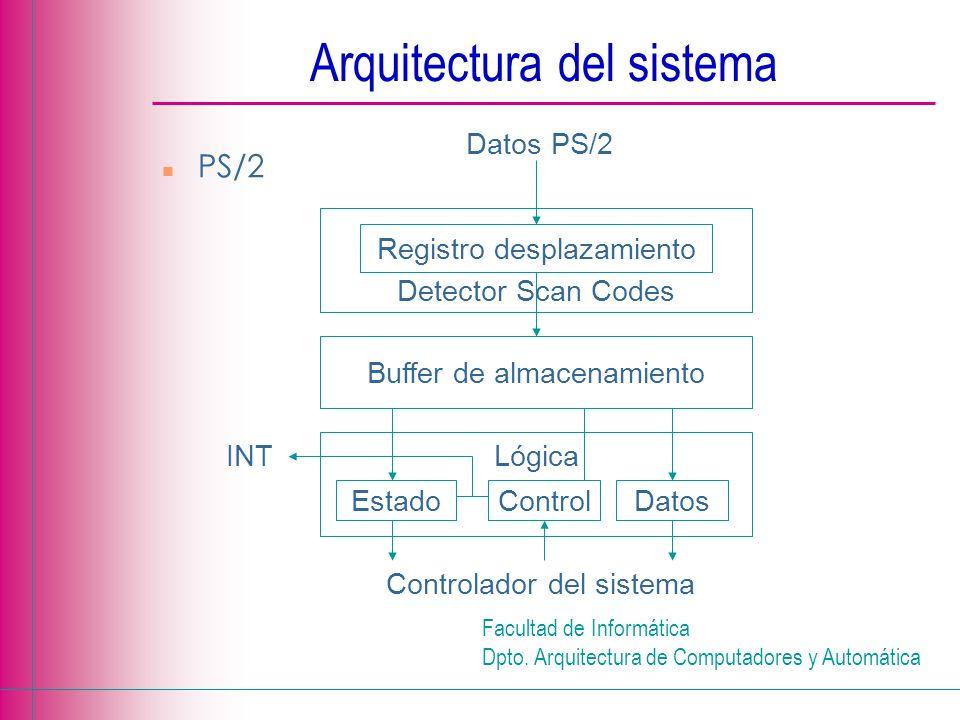 Facultad de Informática Dpto. Arquitectura de Computadores y Automática Arquitectura del sistema n PS/2 Detector Scan Codes Buffer de almacenamiento L