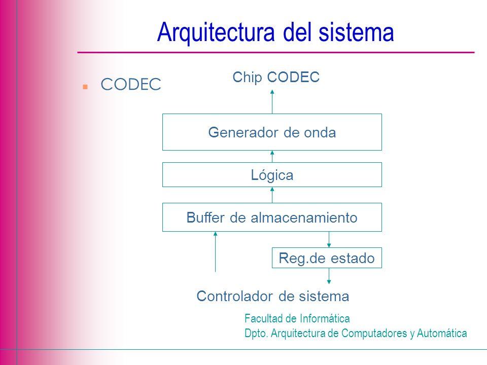 Facultad de Informática Dpto. Arquitectura de Computadores y Automática Arquitectura del sistema n CODEC Buffer de almacenamiento Generador de onda Re