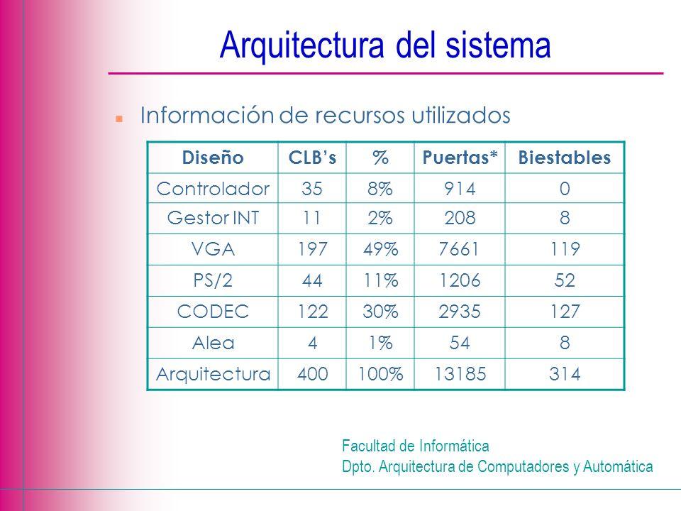 Facultad de Informática Dpto. Arquitectura de Computadores y Automática Arquitectura del sistema n Información de recursos utilizados DiseñoCLBs%Puert