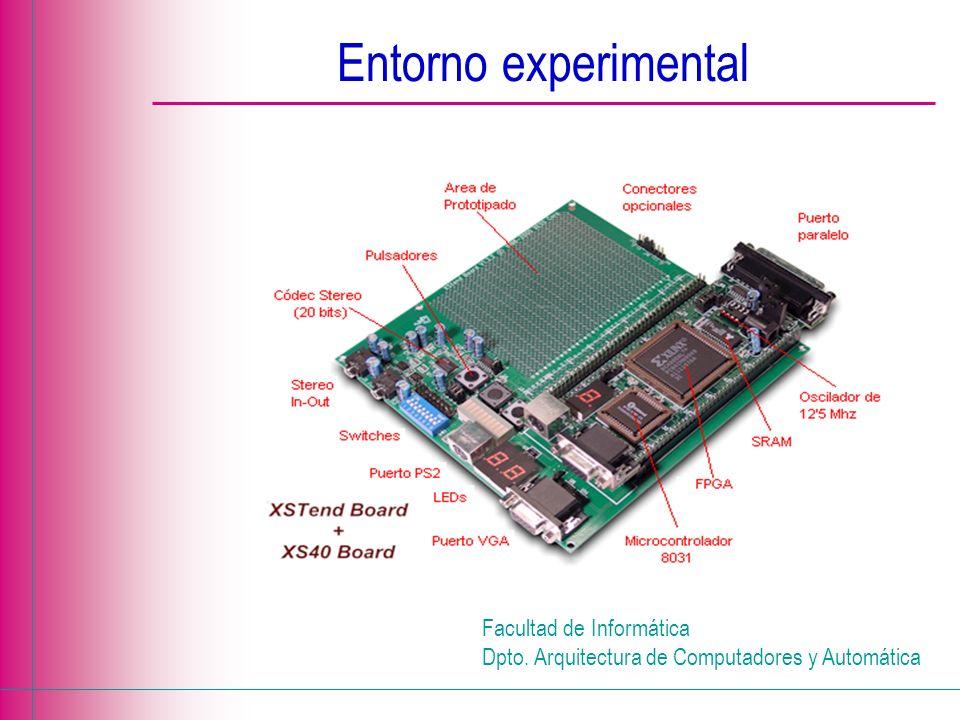 Facultad de Informática Dpto. Arquitectura de Computadores y Automática Entorno experimental