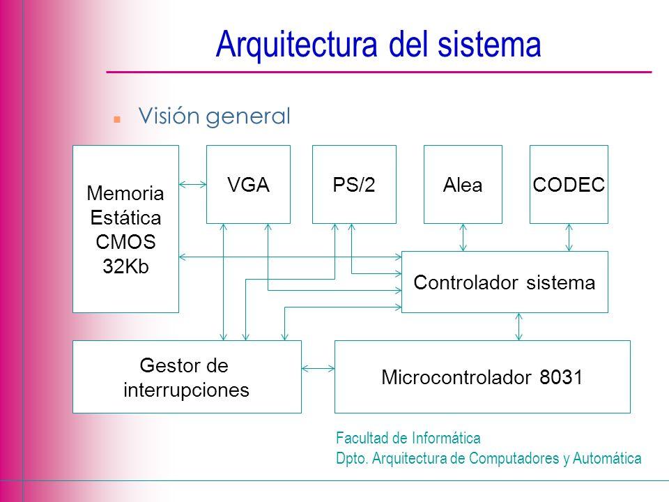Facultad de Informática Dpto. Arquitectura de Computadores y Automática n Visión general Microcontrolador 8031 VGA Gestor de interrupciones Controlado