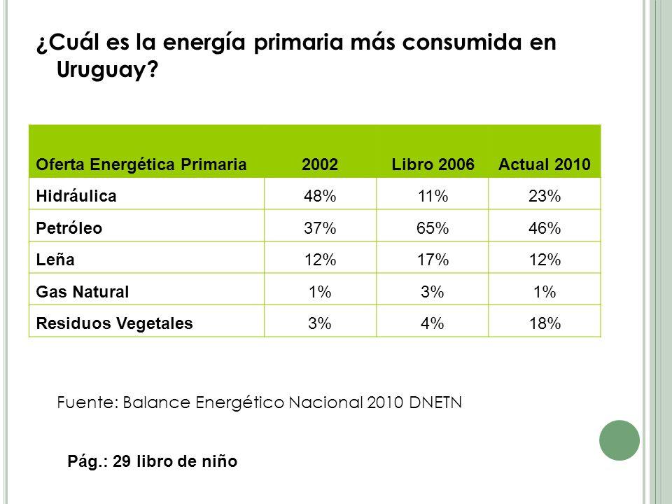 Disminuir los costos de la energía como factor productivo y por lo tanto lograr una mejora de competitividad de las empresas.