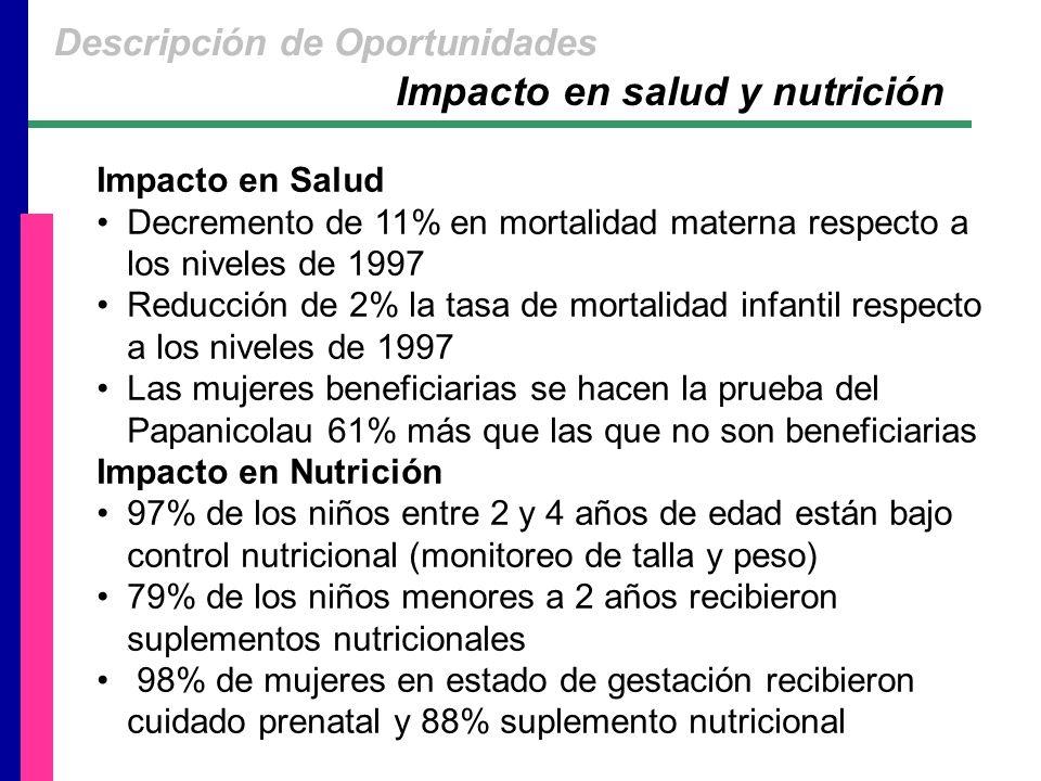 Impacto en Salud Decremento de 11% en mortalidad materna respecto a los niveles de 1997 Reducción de 2% la tasa de mortalidad infantil respecto a los niveles de 1997 Las mujeres beneficiarias se hacen la prueba del Papanicolau 61% más que las que no son beneficiarias Impacto en Nutrición 97% de los niños entre 2 y 4 años de edad están bajo control nutricional (monitoreo de talla y peso) 79% de los niños menores a 2 años recibieron suplementos nutricionales 98% de mujeres en estado de gestación recibieron cuidado prenatal y 88% suplemento nutricional Impacto en salud y nutrición Descripción de Oportunidades