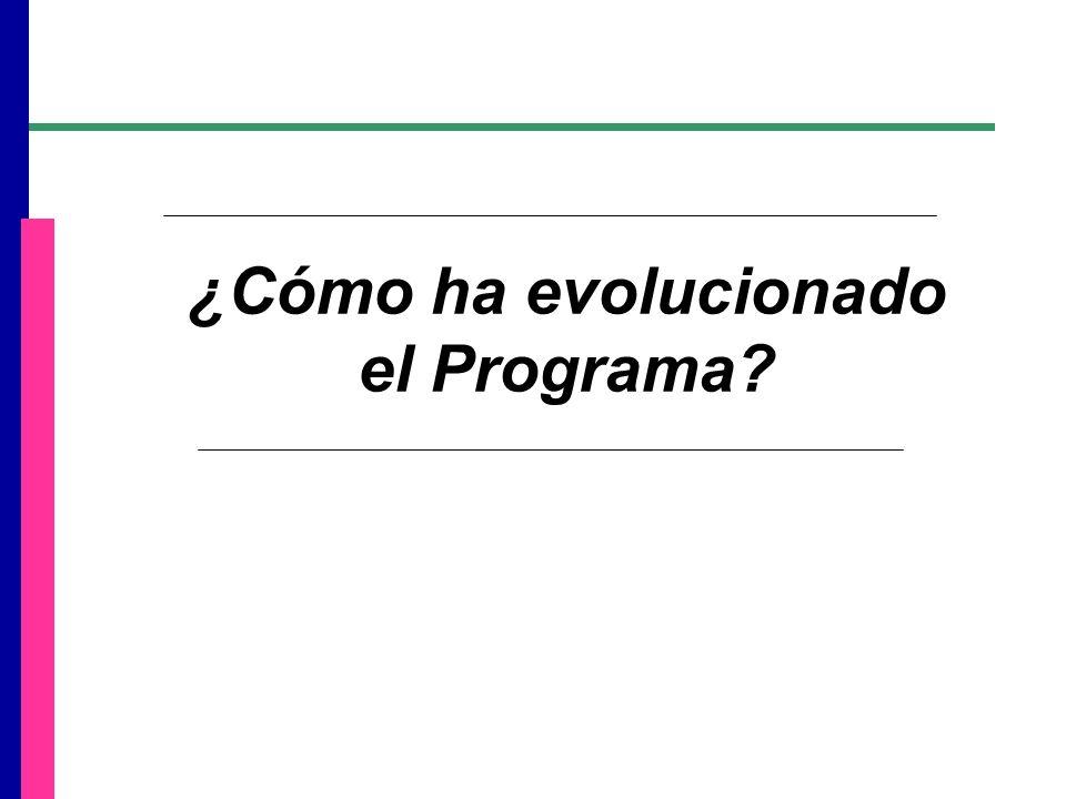 ¿Cómo ha evolucionado el Programa
