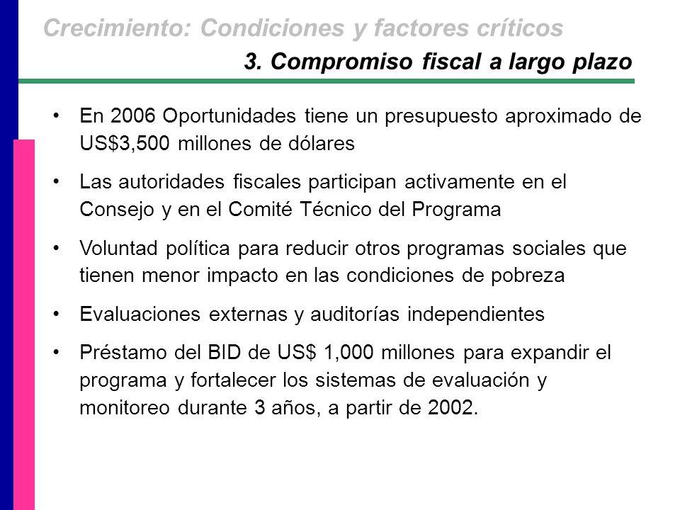 Participación activa de beneficiarios en el programa, siendo los principales actores de su propio desarrollo Registro del cumplimiento de los compromisos de corresponsabilidad como condición para la entrega de las transferencias monetarias Los comités comunitarios promueven la participación de los beneficiarios y la cohesión social 4.