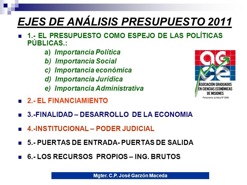 EJES DE ANÁLISIS PRESUPUESTO 2011 1.- EL PRESUPUESTO COMO ESPEJO DE LAS POLÍTICAS PÚBLICAS.: a) Importancia Política b) Importancia Social c) Importancia económica d) Importancia Jurídica e) Importancia Administrativa 2.- EL FINANCIAMIENTO 3.-FINALIDAD – DESARROLLO DE LA ECONOMIA 4.-INSTITUCIONAL – PODER JUDICIAL 5.- PUERTAS DE ENTRADA- PUERTAS DE SALIDA 6.- LOS RECURSOS PROPIOS – ING.