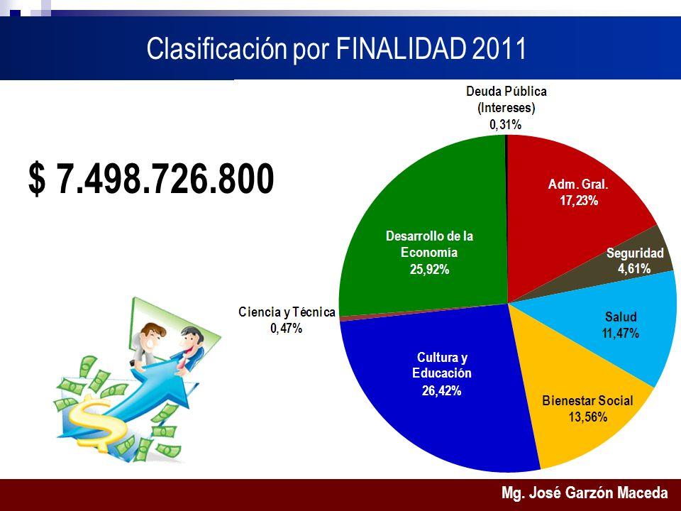 Mg. José Garzón Maceda Clasificación por FINALIDAD 2011 $ 7.498.726.800