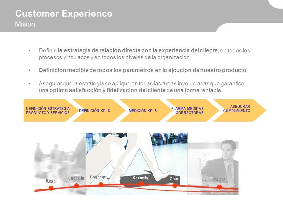 Customer Experience Misión Definir la estrategia de relación directa con la experiencia del cliente, en todos los procesos vinculados y en todos los n