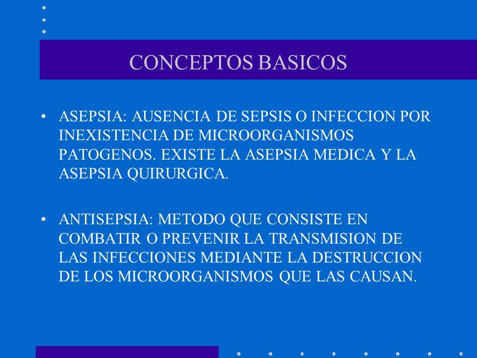 CONCEPTOS BASICOS ASEPSIA: AUSENCIA DE SEPSIS O INFECCION POR INEXISTENCIA DE MICROORGANISMOS PATOGENOS. EXISTE LA ASEPSIA MEDICA Y LA ASEPSIA QUIRURG