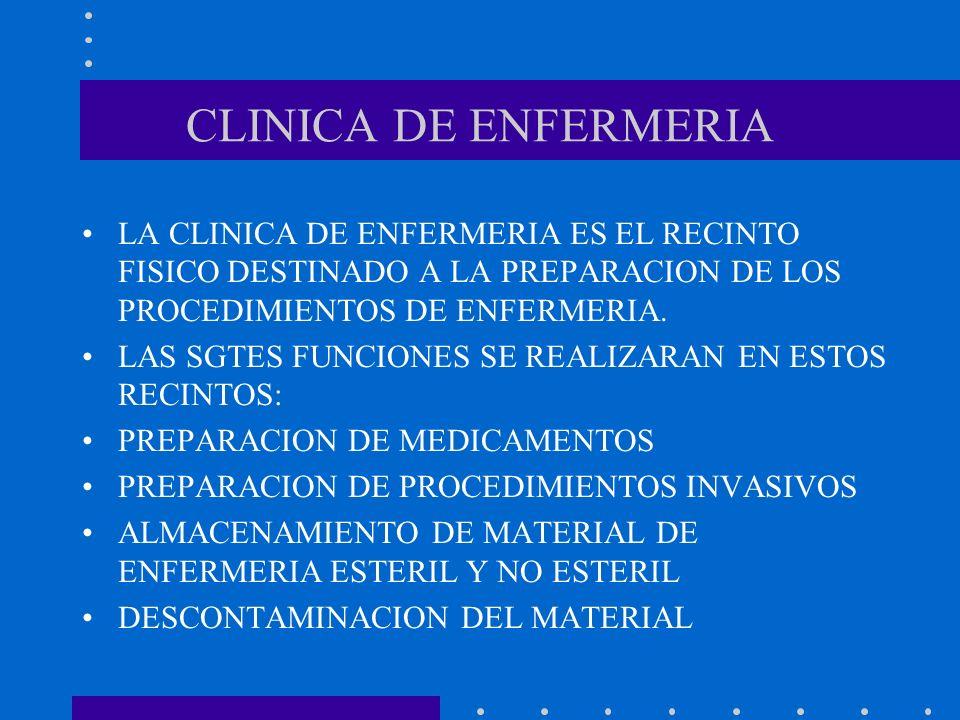 CLINICA DE ENFERMERIA LA CLINICA DE ENFERMERIA ES EL RECINTO FISICO DESTINADO A LA PREPARACION DE LOS PROCEDIMIENTOS DE ENFERMERIA.