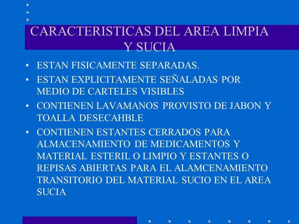 CARACTERISTICAS DEL AREA LIMPIA Y SUCIA ESTAN FISICAMENTE SEPARADAS. ESTAN EXPLICITAMENTE SEÑALADAS POR MEDIO DE CARTELES VISIBLES CONTIENEN LAVAMANOS