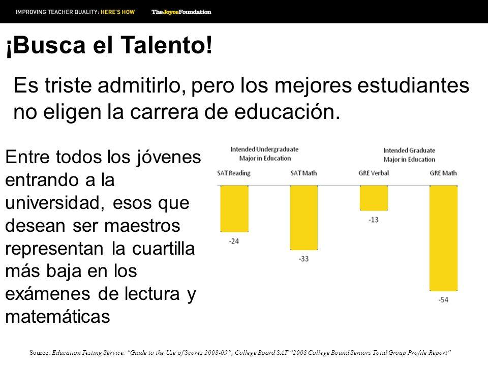 ¡Busca el Talento! Entre todos los jóvenes entrando a la universidad, esos que desean ser maestros representan la cuartilla más baja en los exámenes d