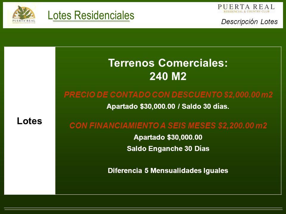Lotes Terrenos Comerciales: 240 M2 PRECIO DE CONTADO CON DESCUENTO $2,000.00 m2 Apartado $30,000.00 / Saldo 30 días.