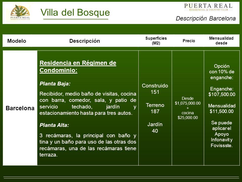 Barcelona Residencia en Régimen de Condominio: Planta Baja: Recibidor, medio baño de visitas, cocina con barra, comedor, sala, y patio de servicio techado, jardín y estacionamiento hasta para tres autos.