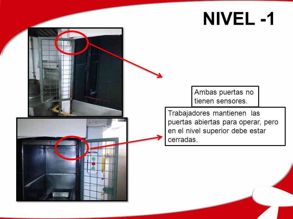 NIVEL -1 Ambas puertas no tienen sensores.