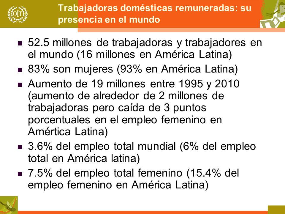 Trabajadoras domésticas remuneradas: su presencia en el mundo 52.5 millones de trabajadoras y trabajadores en el mundo (16 millones en América Latina)