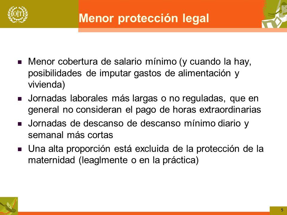 5 Menor protección legal Menor cobertura de salario mínimo (y cuando la hay, posibilidades de imputar gastos de alimentación y vivienda) Jornadas labo