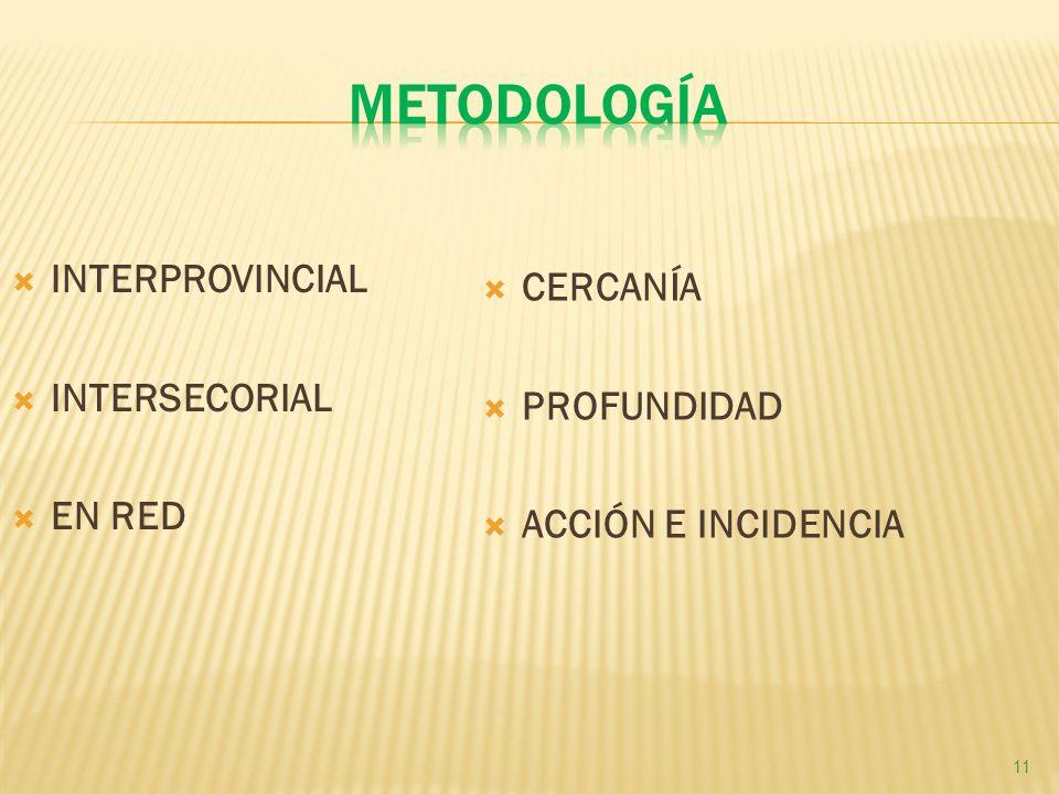 INTERPROVINCIAL INTERSECORIAL EN RED CERCANÍA PROFUNDIDAD ACCIÓN E INCIDENCIA 11