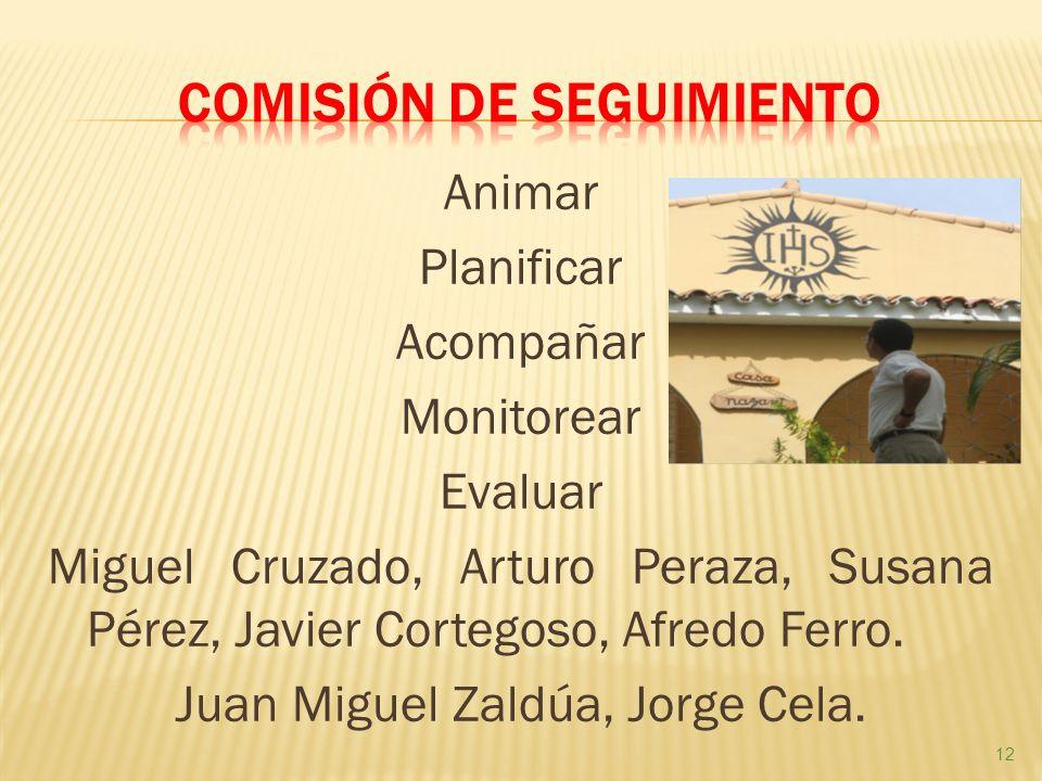 Animar Planificar Acompañar Monitorear Evaluar Miguel Cruzado, Arturo Peraza, Susana Pérez, Javier Cortegoso, Afredo Ferro.
