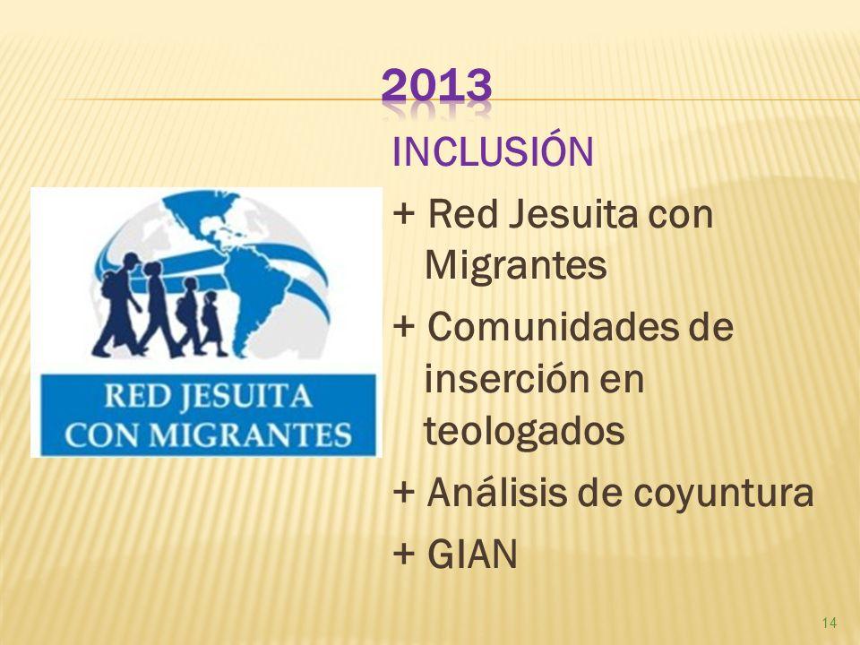 INCLUSIÓN + Red Jesuita con Migrantes + Comunidades de inserción en teologados + Análisis de coyuntura + GIAN 14