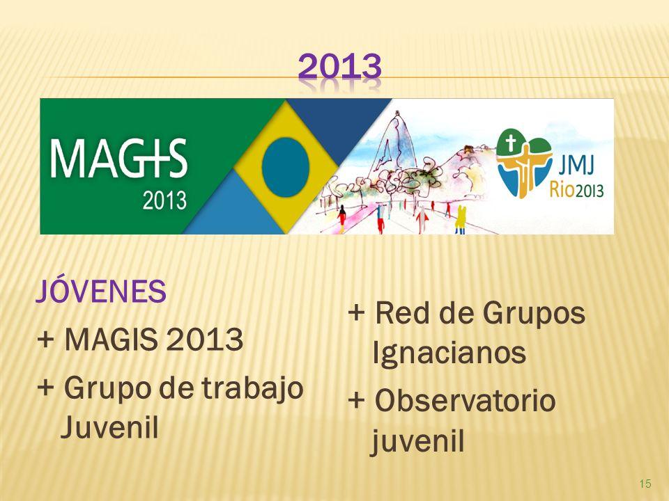 JÓVENES + MAGIS 2013 + Grupo de trabajo Juvenil + Red de Grupos Ignacianos + Observatorio juvenil 15