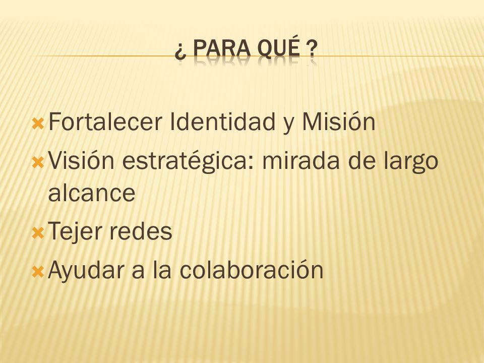 Fortalecer Identidad y Misión Visión estratégica: mirada de largo alcance Tejer redes Ayudar a la colaboración