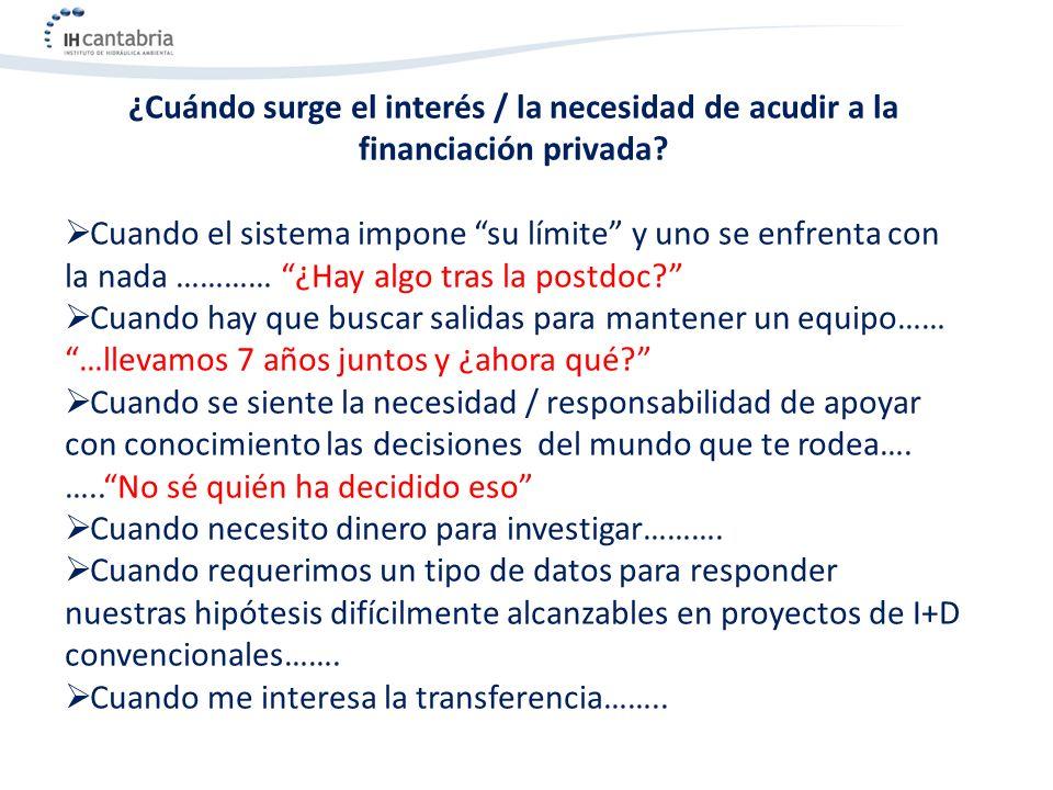¿Cuándo surge el interés / la necesidad de acudir a la financiación privada.